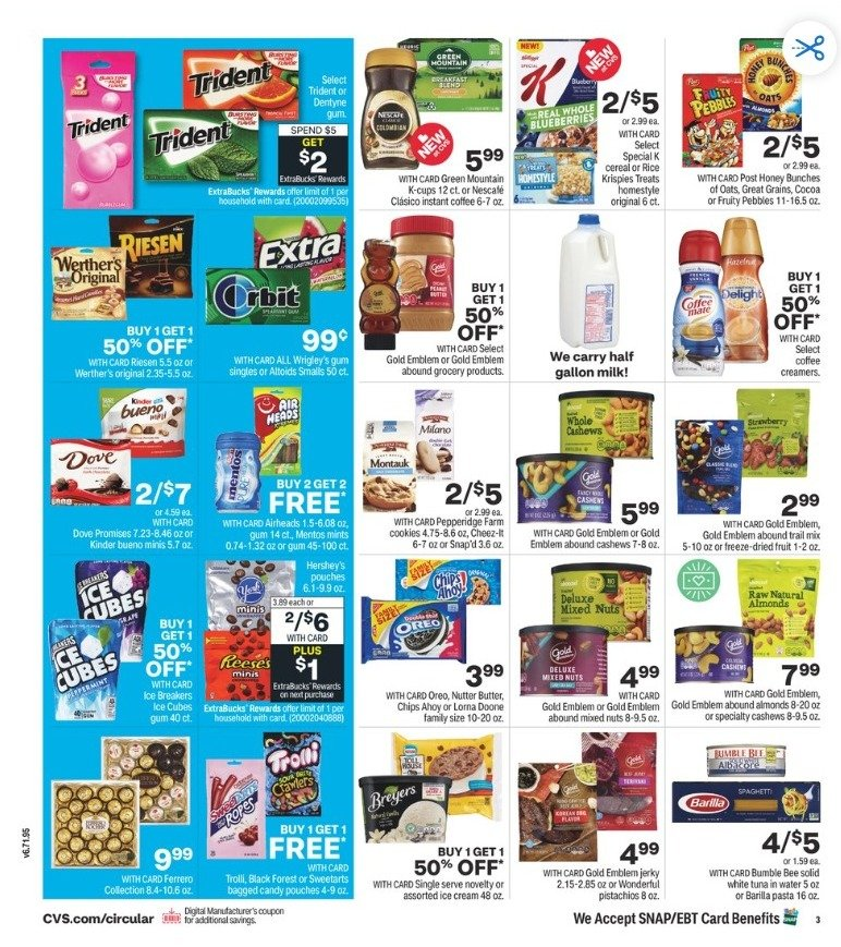 CVS Weekly May 09 - May 16, 2021 Page 5