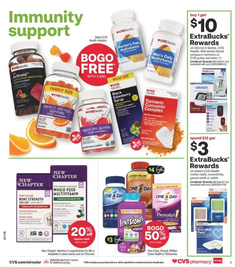 CVS Weekly August 01 - August 08, 2021 Page 4